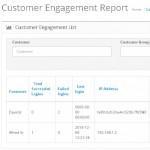 Customer Engagement Report