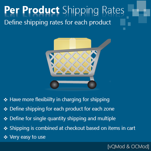 Per Product Shipping Rates